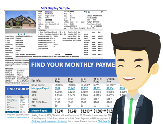 Mortgage marketing platform