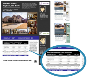 Real estate property flyer templates